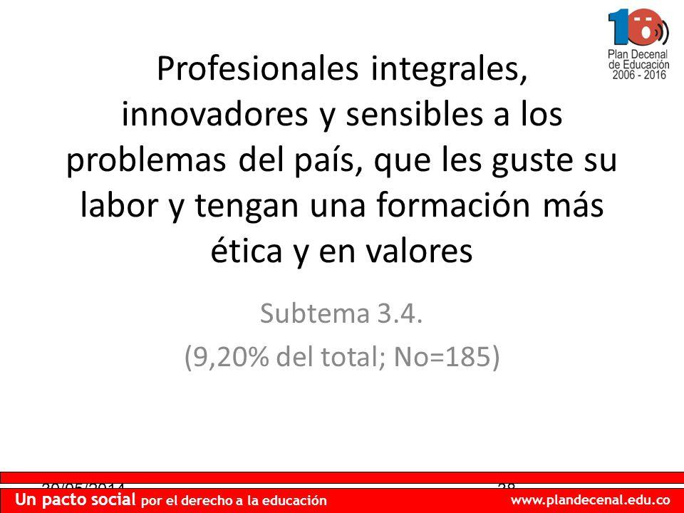 30/05/201438 Un pacto social por el derecho a la educación www.plandecenal.edu.co Profesionales integrales, innovadores y sensibles a los problemas de