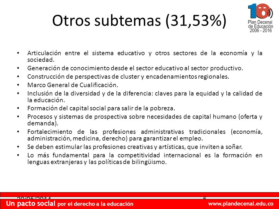 30/05/20145 Un pacto social por el derecho a la educación www.plandecenal.edu.co Otros subtemas (31,53%) Articulación entre el sistema educativo y otros sectores de la economía y la sociedad.