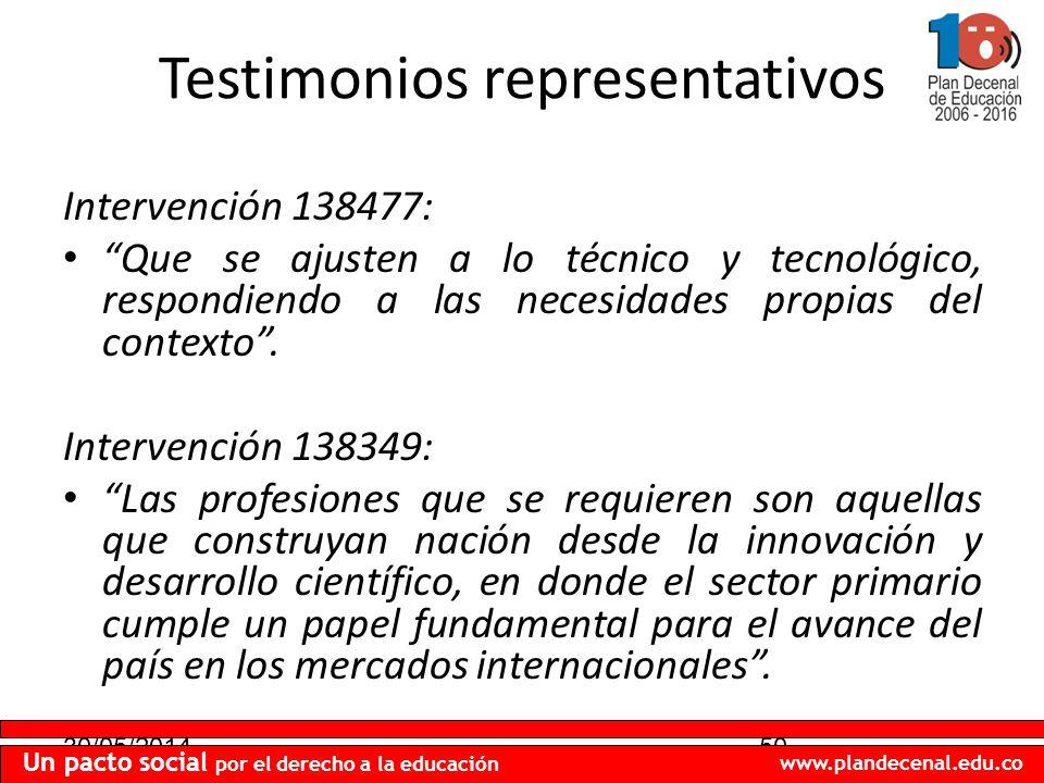 30/05/201450 Un pacto social por el derecho a la educación www.plandecenal.edu.co Testimonios representativos Intervención 138477: Que se ajusten a lo técnico y tecnológico, respondiendo a las necesidades propias del contexto.