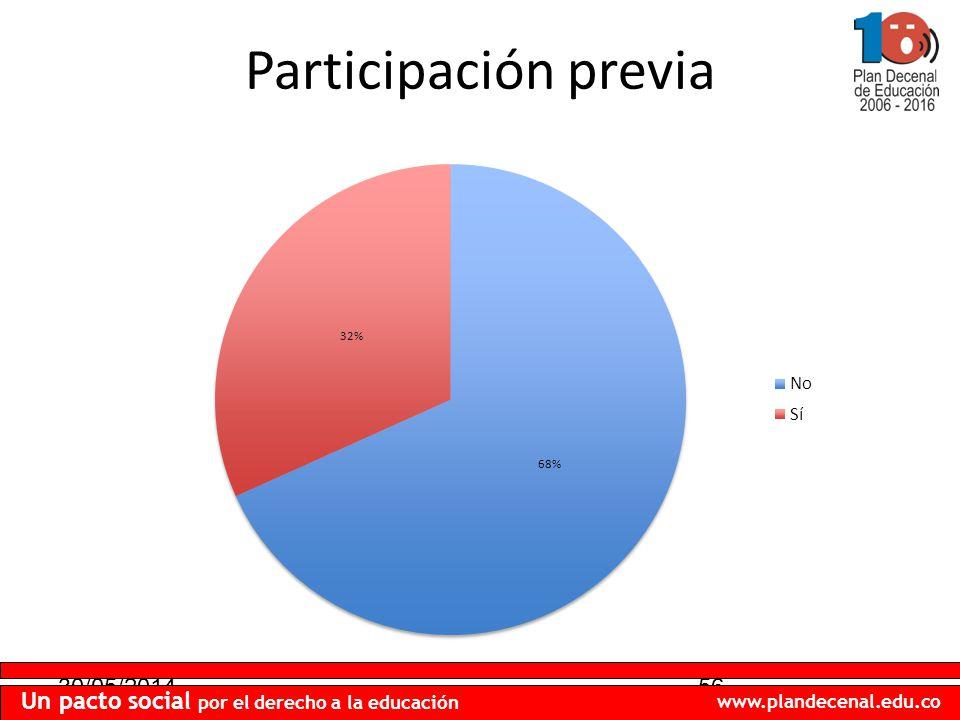 30/05/201456 Un pacto social por el derecho a la educación www.plandecenal.edu.co Participación previa