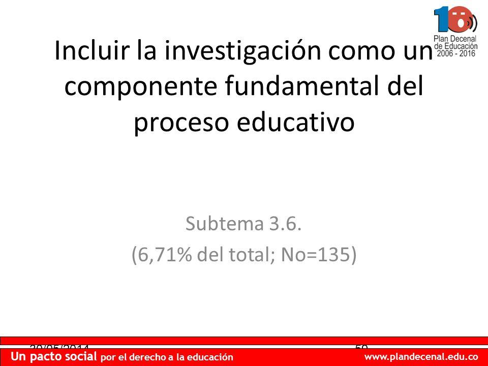 30/05/201459 Un pacto social por el derecho a la educación www.plandecenal.edu.co Incluir la investigación como un componente fundamental del proceso