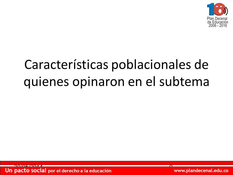 30/05/20149 Un pacto social por el derecho a la educación www.plandecenal.edu.co Características poblacionales de quienes opinaron en el subtema