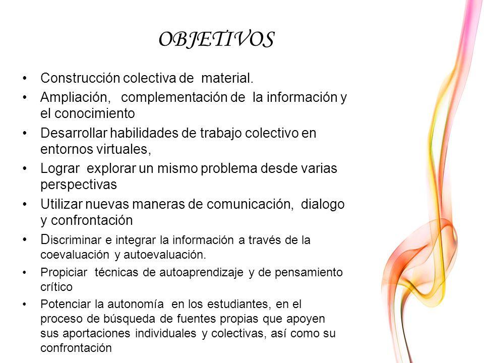 OBJETIVOS Construcción colectiva de material. Ampliación, complementación de la información y el conocimiento Desarrollar habilidades de trabajo colec