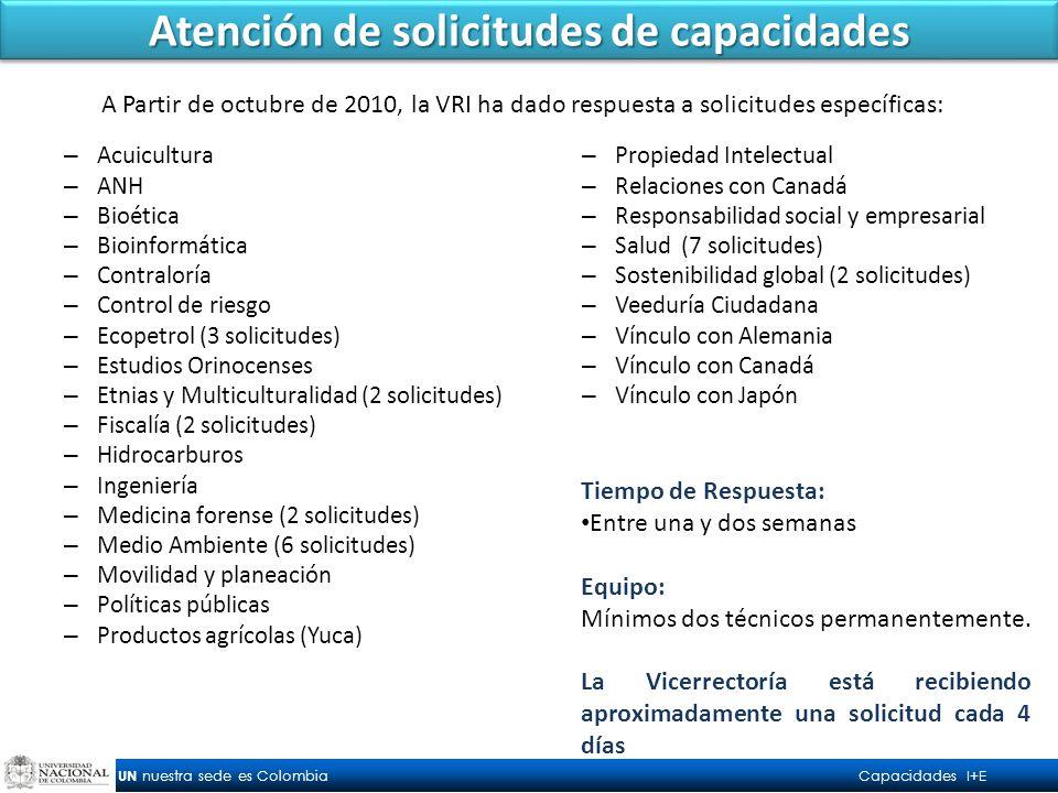 UN nuestra sede es Colombia Capacidades I+E – Acuicultura – ANH – Bioética – Bioinformática – Contraloría – Control de riesgo – Ecopetrol (3 solicitudes) – Estudios Orinocenses – Etnias y Multiculturalidad (2 solicitudes) – Fiscalía (2 solicitudes) – Hidrocarburos – Ingeniería – Medicina forense (2 solicitudes) – Medio Ambiente (6 solicitudes) – Movilidad y planeación – Políticas públicas – Productos agrícolas (Yuca) – Propiedad Intelectual – Relaciones con Canadá – Responsabilidad social y empresarial – Salud (7 solicitudes) – Sostenibilidad global (2 solicitudes) – Veeduría Ciudadana – Vínculo con Alemania – Vínculo con Canadá – Vínculo con Japón A Partir de octubre de 2010, la VRI ha dado respuesta a solicitudes específicas: Atención de solicitudes de capacidades Tiempo de Respuesta: Entre una y dos semanas Equipo: Mínimos dos técnicos permanentemente.