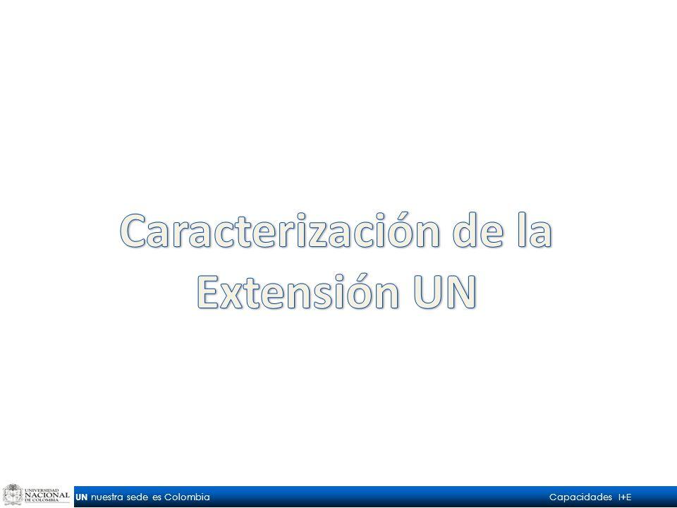 UN nuestra sede es Colombia Capacidades I+E
