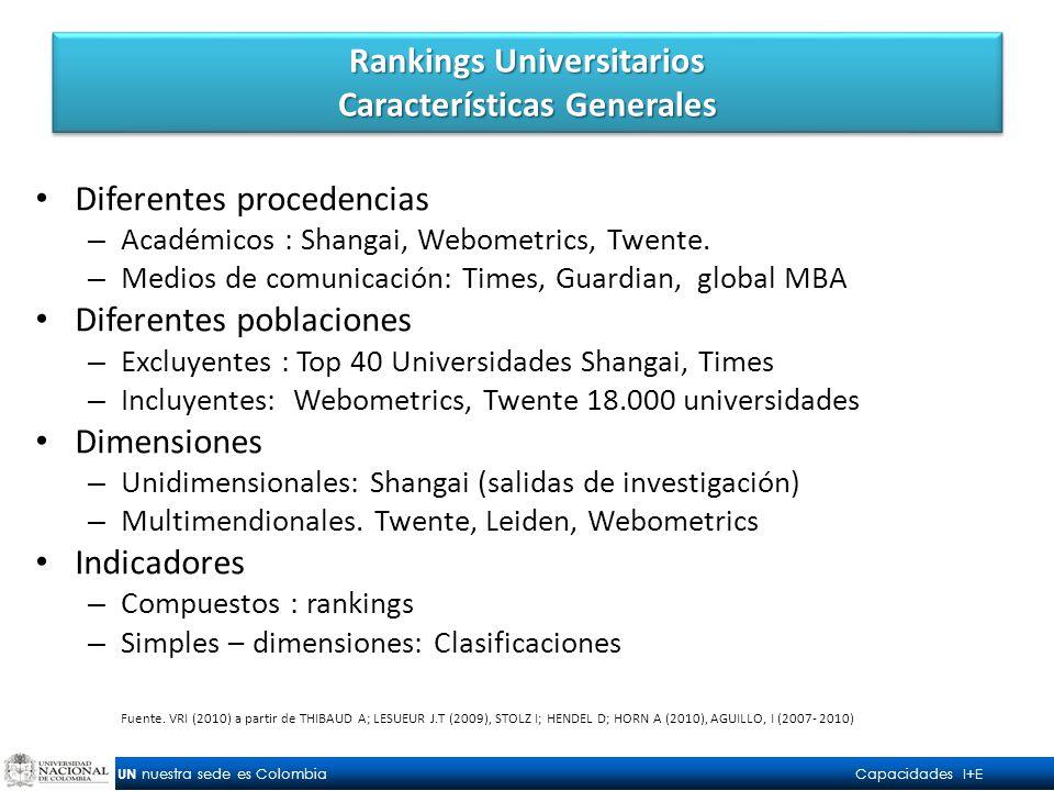 UN nuestra sede es Colombia Capacidades I+E Rankings Universitarios Características Generales Diferentes procedencias – Académicos : Shangai, Webometrics, Twente.