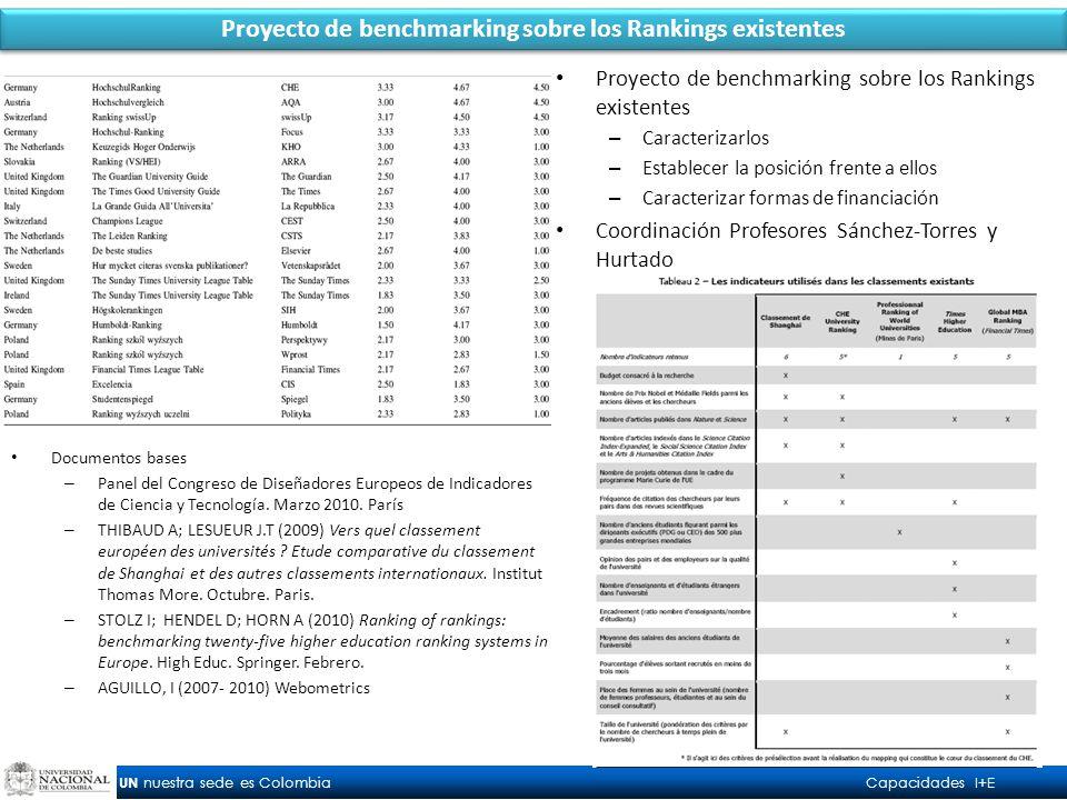 UN nuestra sede es Colombia Capacidades I+E Proyecto de benchmarking sobre los Rankings existentes – Caracterizarlos – Establecer la posición frente a ellos – Caracterizar formas de financiación Coordinación Profesores Sánchez-Torres y Hurtado Documentos bases – Panel del Congreso de Diseñadores Europeos de Indicadores de Ciencia y Tecnología.
