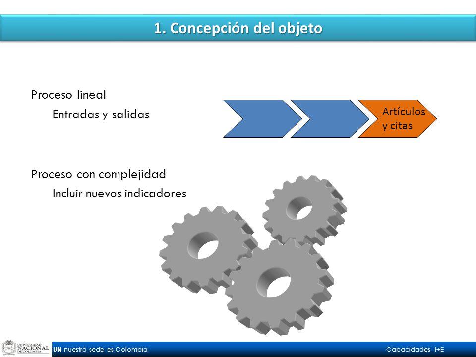 UN nuestra sede es Colombia Capacidades I+E Proceso lineal Entradas y salidas Proceso con complejidad Incluir nuevos indicadores Artículos y citas
