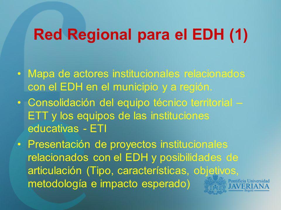 Red Regional para el EDH (1) Mapa de actores institucionales relacionados con el EDH en el municipio y a región. Consolidación del equipo técnico terr