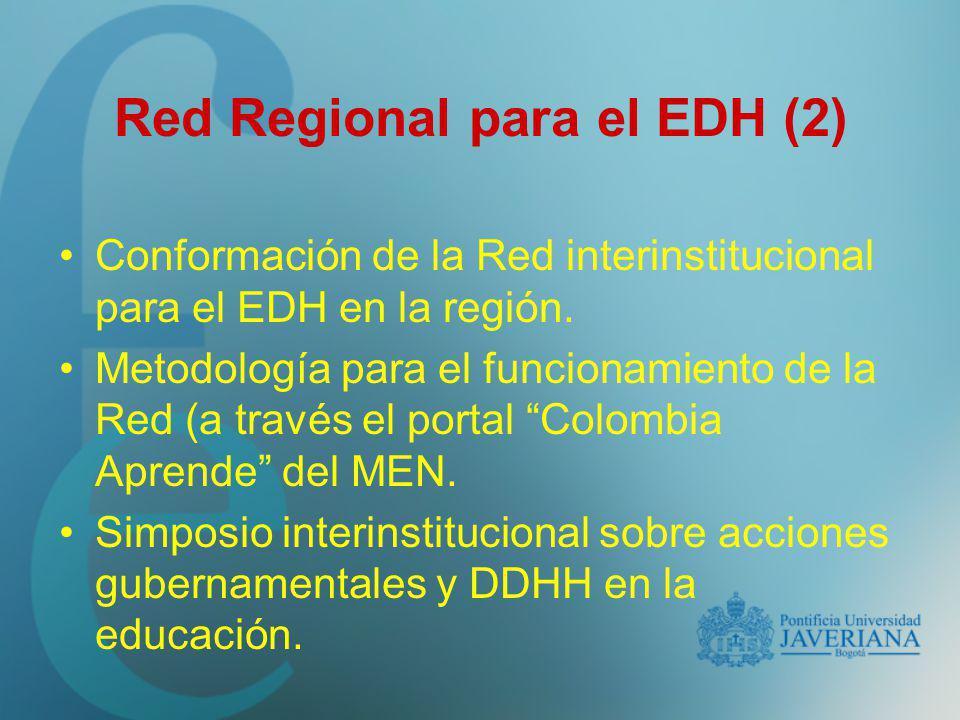 Conformación de la Red interinstitucional para el EDH en la región. Metodología para el funcionamiento de la Red (a través el portal Colombia Aprende