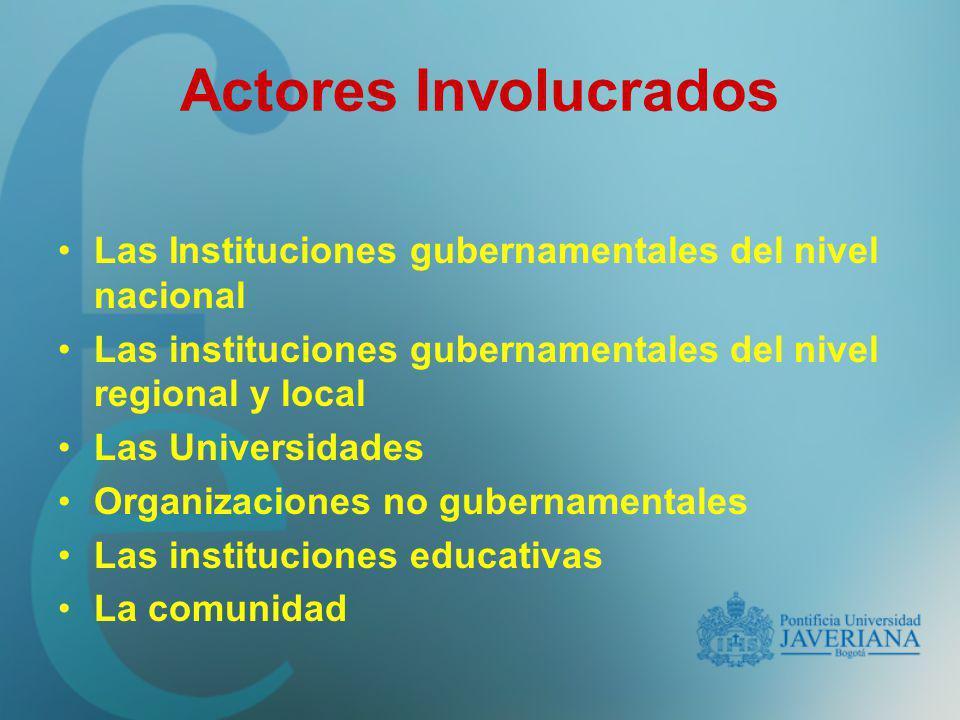 Actores Involucrados Las Instituciones gubernamentales del nivel nacional Las instituciones gubernamentales del nivel regional y local Las Universidad