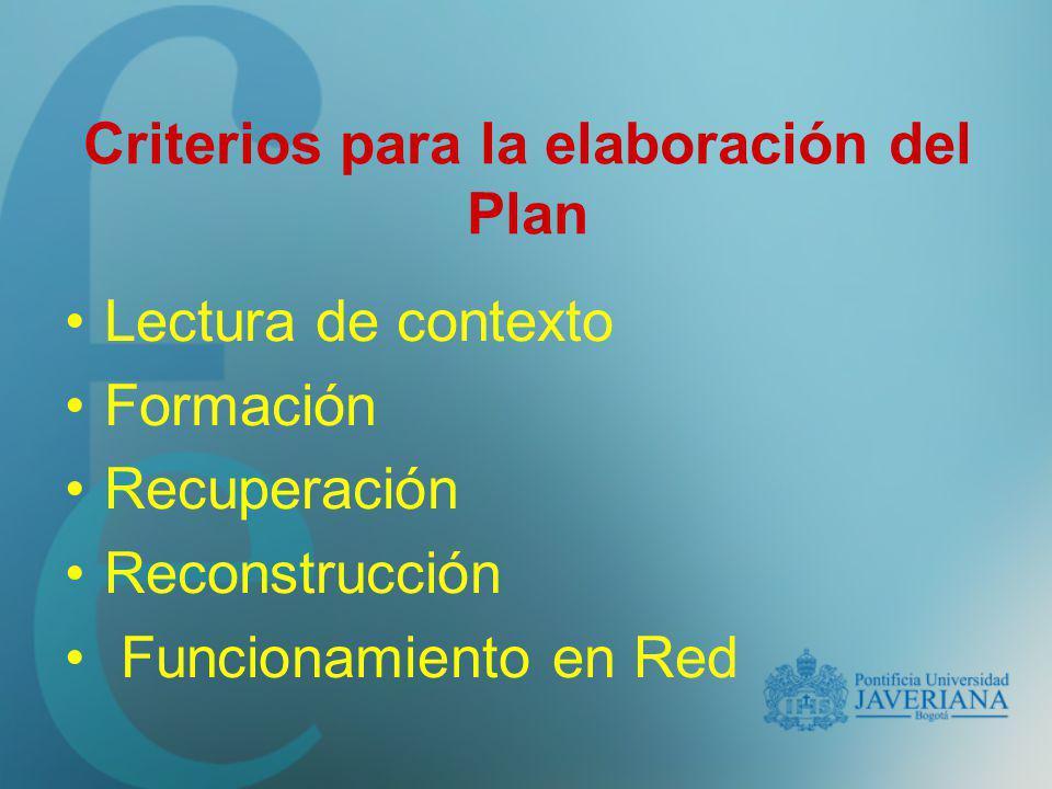 Criterios para la elaboración del Plan Lectura de contexto Formación Recuperación Reconstrucción Funcionamiento en Red