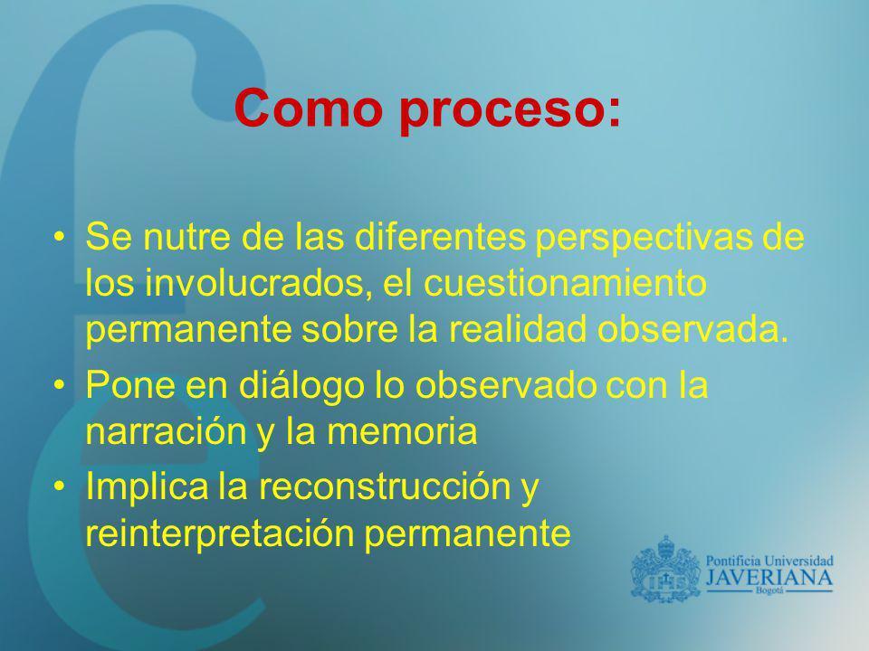 Como proceso: Se nutre de las diferentes perspectivas de los involucrados, el cuestionamiento permanente sobre la realidad observada. Pone en diálogo