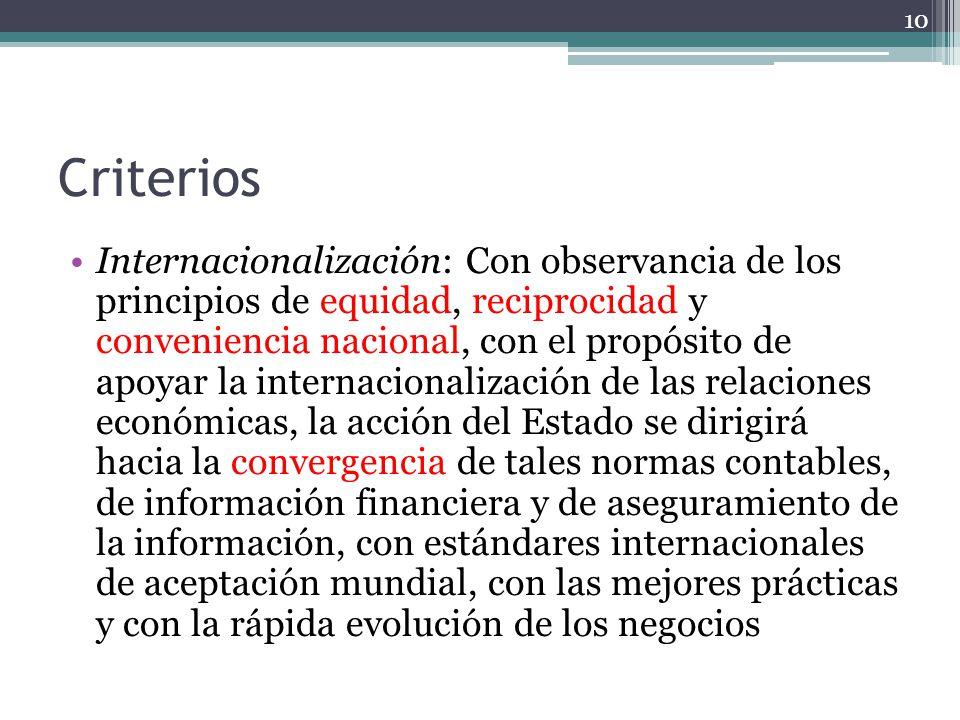 Criterios Internacionalización: Con observancia de los principios de equidad, reciprocidad y conveniencia nacional, con el propósito de apoyar la inte