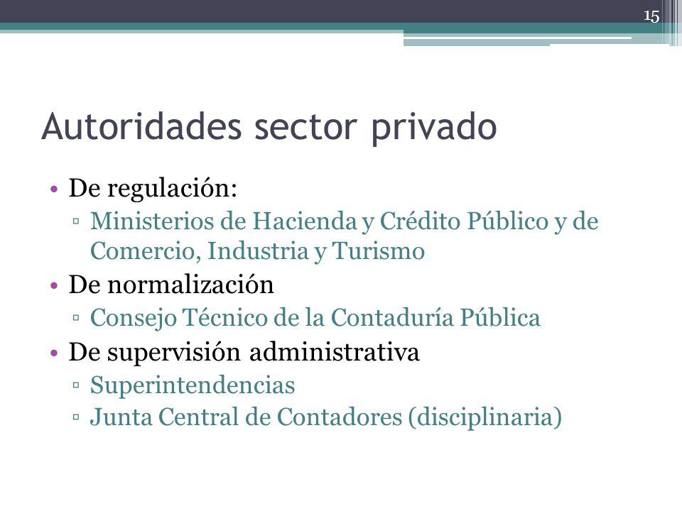 Autoridades sector privado De regulación: Ministerios de Hacienda y Crédito Público y de Comercio, Industria y Turismo De normalización Consejo Técnic