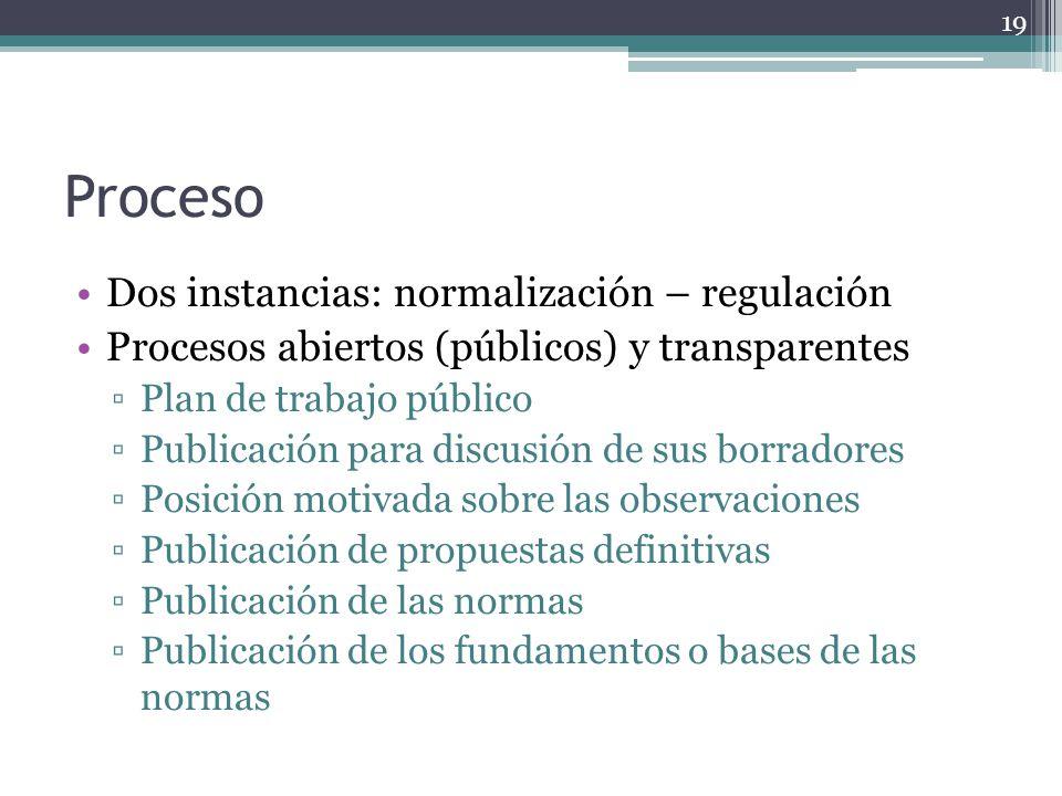 Proceso Dos instancias: normalización – regulación Procesos abiertos (públicos) y transparentes Plan de trabajo público Publicación para discusión de
