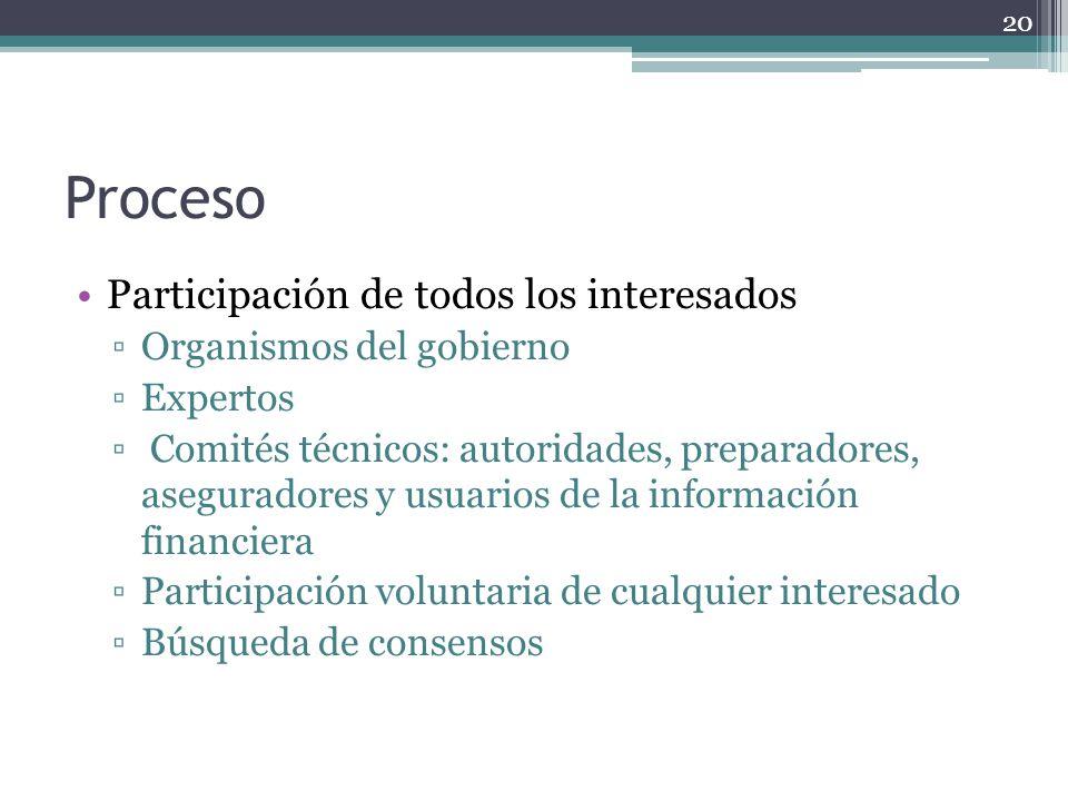 Proceso Participación de todos los interesados Organismos del gobierno Expertos Comités técnicos: autoridades, preparadores, aseguradores y usuarios d