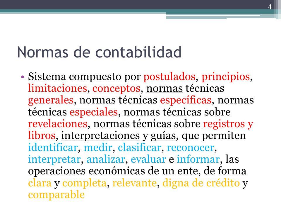 Normas de contabilidad Sistema compuesto por postulados, principios, limitaciones, conceptos, normas técnicas generales, normas técnicas específicas,
