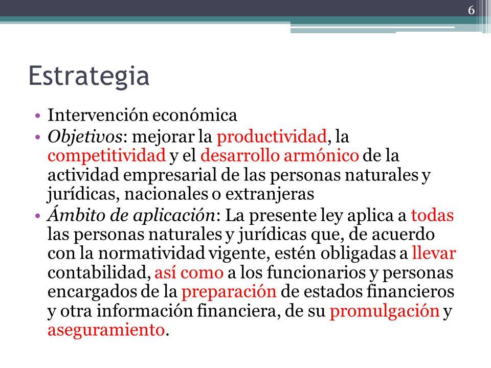 Estrategia Intervención económica Objetivos: mejorar la productividad, la competitividad y el desarrollo armónico de la actividad empresarial de las p
