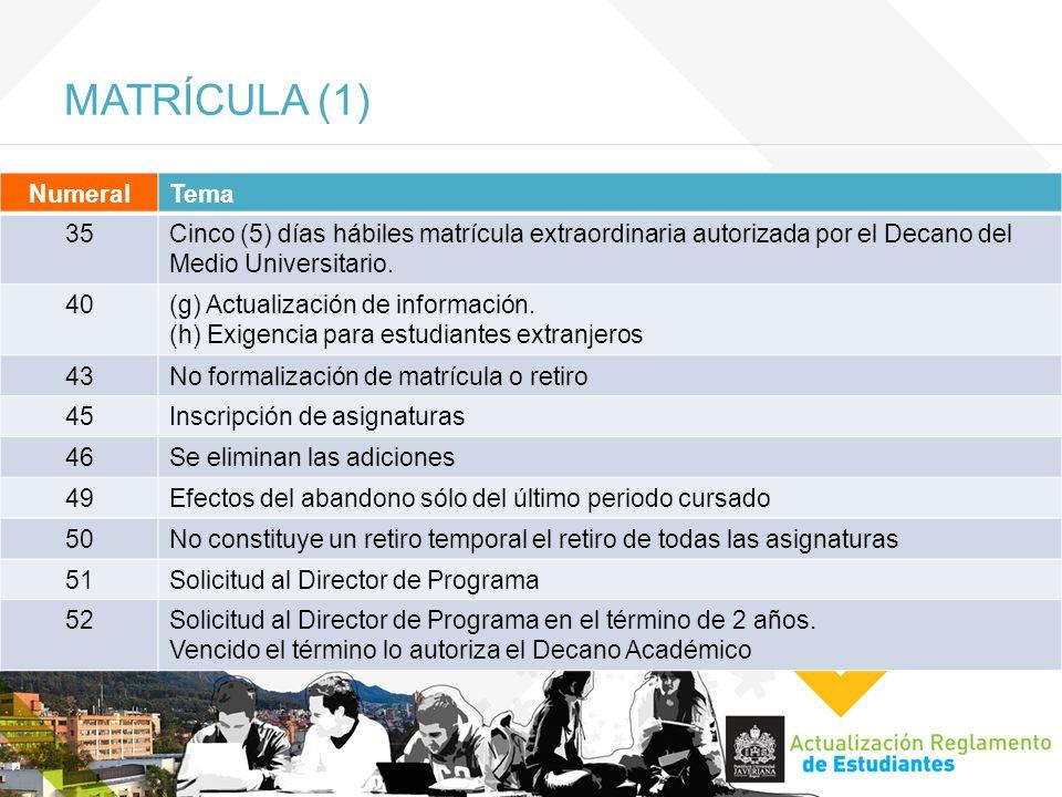 MATRÍCULA (1) NumeralTema 35Cinco (5) días hábiles matrícula extraordinaria autorizada por el Decano del Medio Universitario.