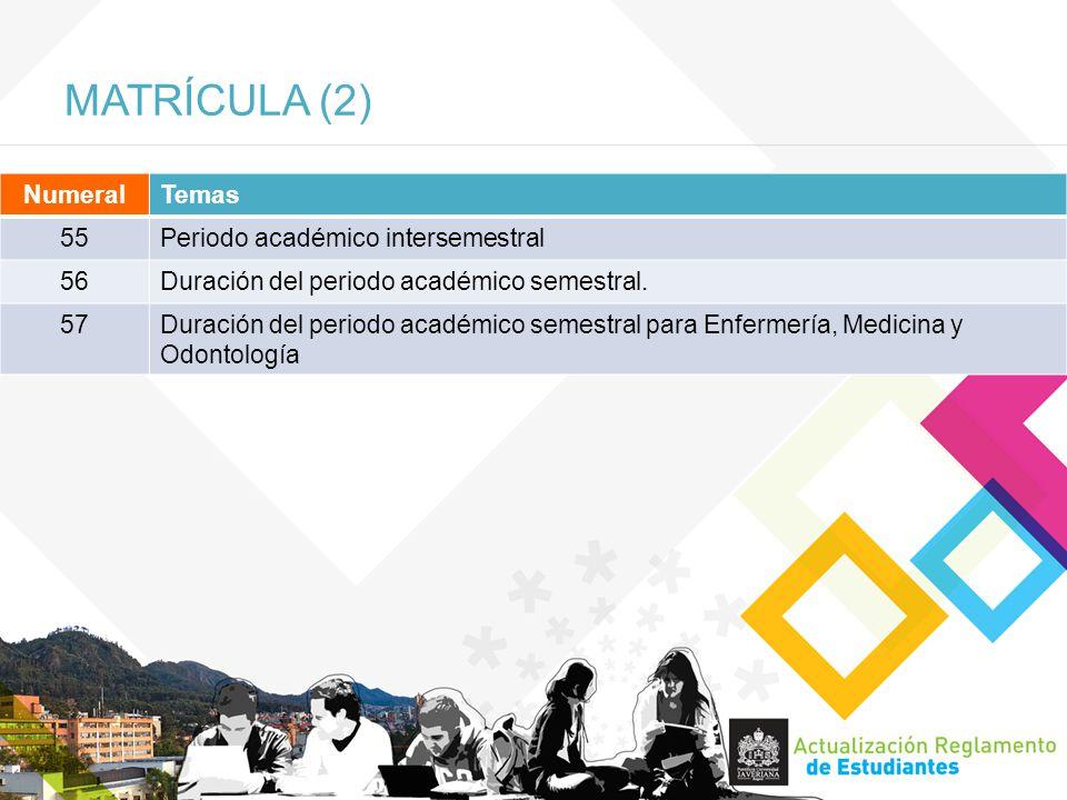 MATRÍCULA (2) NumeralTemas 55Periodo académico intersemestral 56Duración del periodo académico semestral.