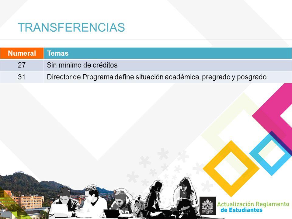 TRANSFERENCIAS NumeralTemas 27Sin mínimo de créditos 31Director de Programa define situación académica, pregrado y posgrado