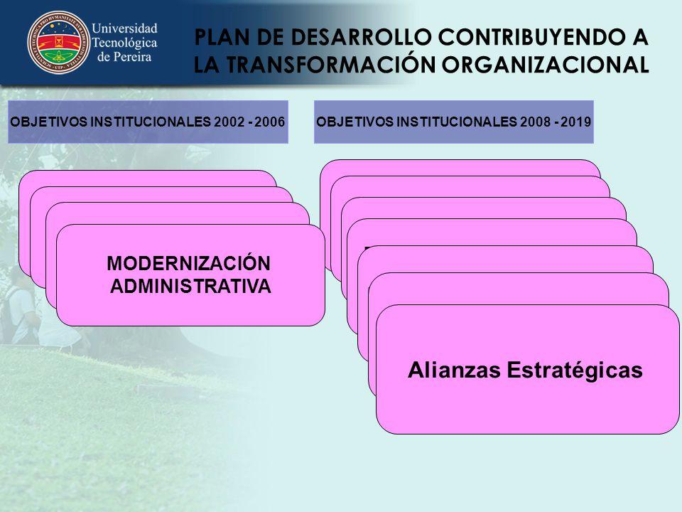 Universidad con una cobertura adecuada y reconocida calidad en el Proyecto Educativo PLAN DE DESARROLLO CONTRIBUYENDO A LA TRANSFORMACIÓN ORGANIZACION