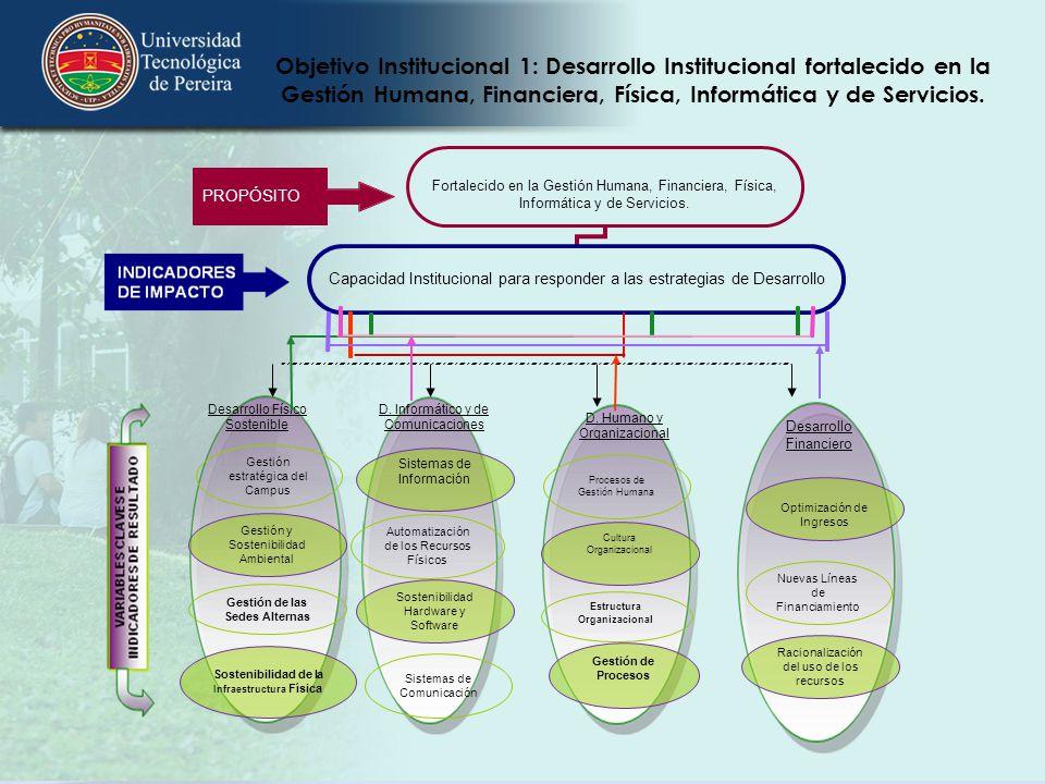 Objetivo Institucional 1: Desarrollo Institucional fortalecido en la Gestión Humana, Financiera, Física, Informática y de Servicios. PROPÓSITO Gestión