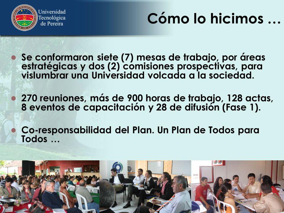 Cómo lo hicimos … Se conformaron siete (7) mesas de trabajo, por áreas estratégicas y dos (2) comisiones prospectivas, para vislumbrar una Universidad