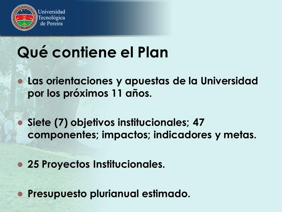Qué contiene el Plan Las orientaciones y apuestas de la Universidad por los próximos 11 años. Siete (7) objetivos institucionales; 47 componentes; imp