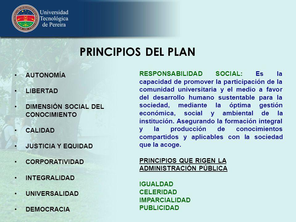 AUTONOMÍA LIBERTAD DIMENSIÓN SOCIAL DEL CONOCIMIENTO CALIDAD JUSTICIA Y EQUIDAD CORPORATIVIDAD INTEGRALIDAD UNIVERSALIDAD DEMOCRACIA PRINCIPIOS DEL PL