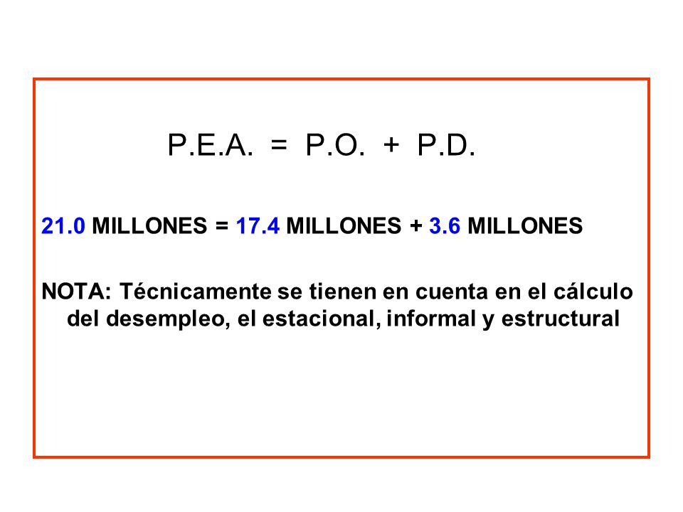 P.E.A. = P.O. + P.D. 21.0 MILLONES = 17.4 MILLONES + 3.6 MILLONES NOTA: Técnicamente se tienen en cuenta en el cálculo del desempleo, el estacional, i