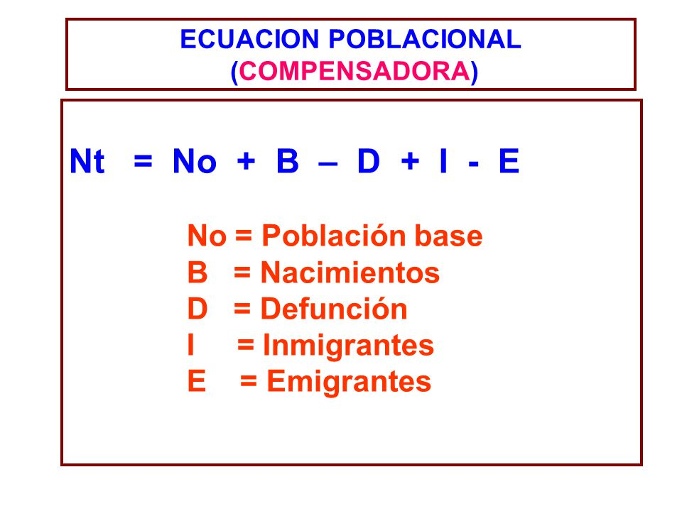ECUACION POBLACIONAL (COMPENSADORA) Nt = No + B – D + I - E No = Población base B = Nacimientos D = Defunción I = Inmigrantes E = Emigrantes