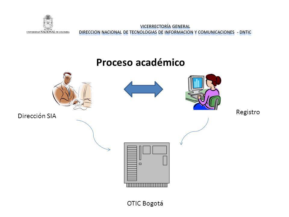 Proceso académico Dirección SIA Registro OTIC Bogotá