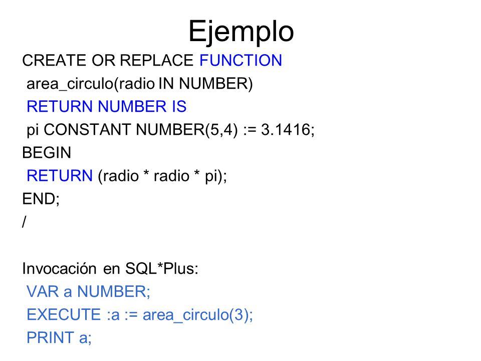 Recursividad CREATE OR REPLACE FUNCTION sumadigit(n IN NUMBER) RETURN NUMBER IS suma NUMBER(3); tamano NUMBER(38); BEGIN suma := SUBSTR(n,1,1); tamano := LENGTH(n); IF tamano > 1 THEN suma := suma + sumadigit(SUBSTR(n,2,tamano)); END IF; RETURN suma; EXCEPTION WHEN OTHERS THEN RETURN 0; END; / Límite: 38 dígitos (NUMBER) Ejercicio: pulir para decimales y negativos.