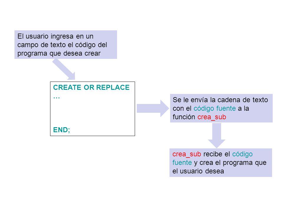 CREATE OR REPLACE FUNCTION crea_sub(codigo_fuente IN VARCHAR) RETURN VARCHAR IS BEGIN EXECUTE IMMEDIATE codigo_fuente; RETURN Creación exitosa ; EXCEPTION WHEN OTHERS THEN RETURN Error mortal: || SQLERRM; --Hubo errores END; /