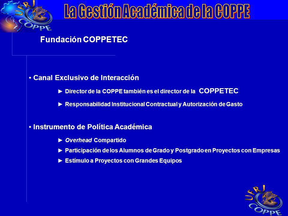 VII Conferência da ANPEI: Inovação, Competitividade e Inserção Internacionalização Fundación COPPETEC Canal Exclusivo de Interacción Director de la CO