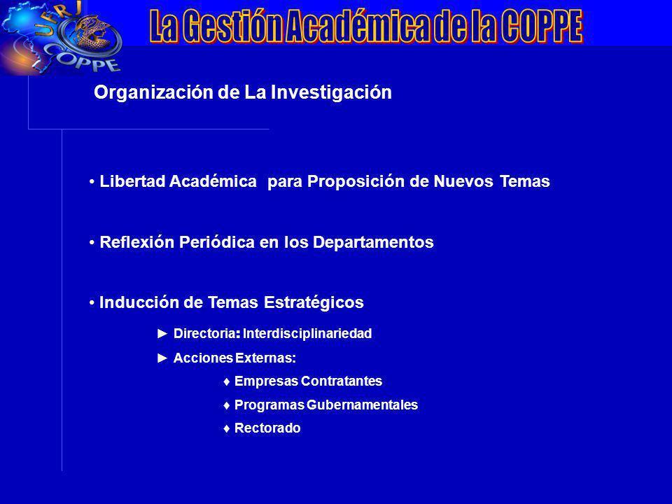 VII Conferência da ANPEI: Inovação, Competitividade e Inserção Internacionalização Organización de La Investigación Libertad Académica para Proposició