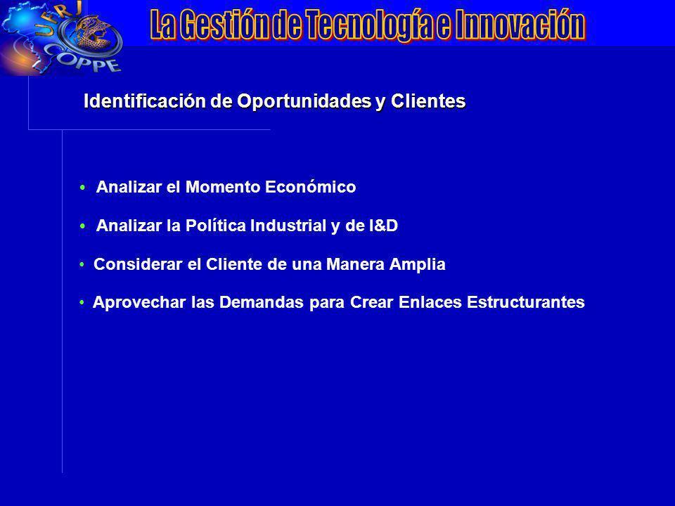 VII Conferência da ANPEI: Inovação, Competitividade e Inserção Internacionalização Identificación de Oportunidades y Clientes Analizar el Momento Econ