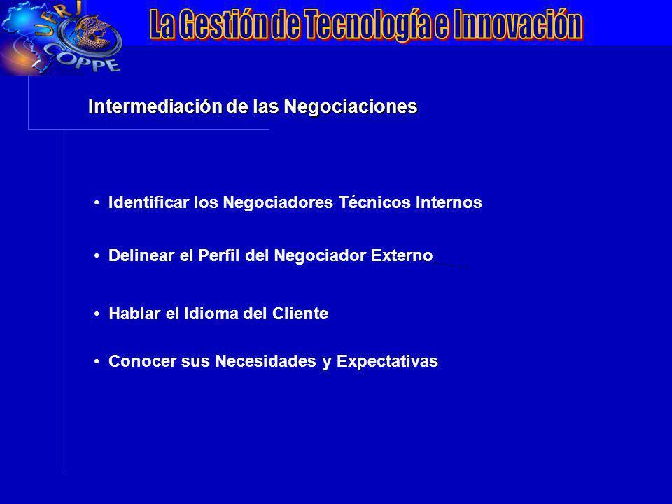 VII Conferência da ANPEI: Inovação, Competitividade e Inserção Internacionalização Intermediación de las Negociaciones Identificar los Negociadores Té