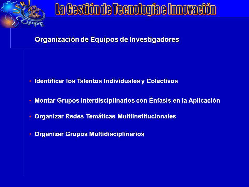 VII Conferência da ANPEI: Inovação, Competitividade e Inserção Internacionalização Organización de Equipos de Investigadores Identificar los Talentos
