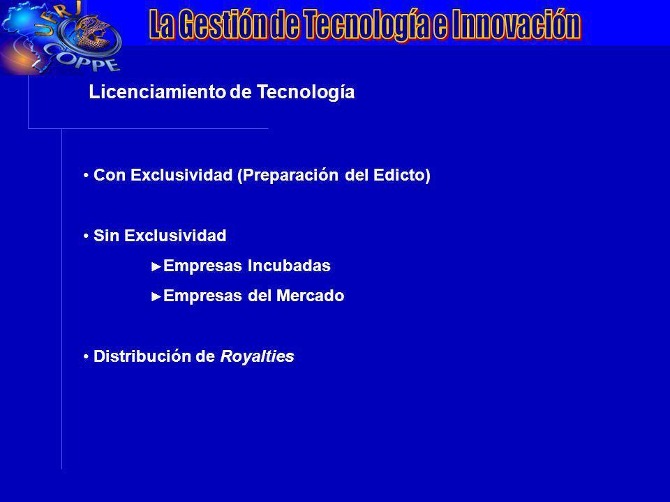 VII Conferência da ANPEI: Inovação, Competitividade e Inserção Internacionalização Licenciamiento de Tecnología Con Exclusividad (Preparación del Edicto) Sin Exclusividad Empresas Incubadas Empresas del Mercado Distribución de Royalties