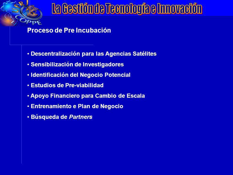 VII Conferência da ANPEI: Inovação, Competitividade e Inserção Internacionalização Proceso de Pre Incubación Descentralización para las Agencias Satél