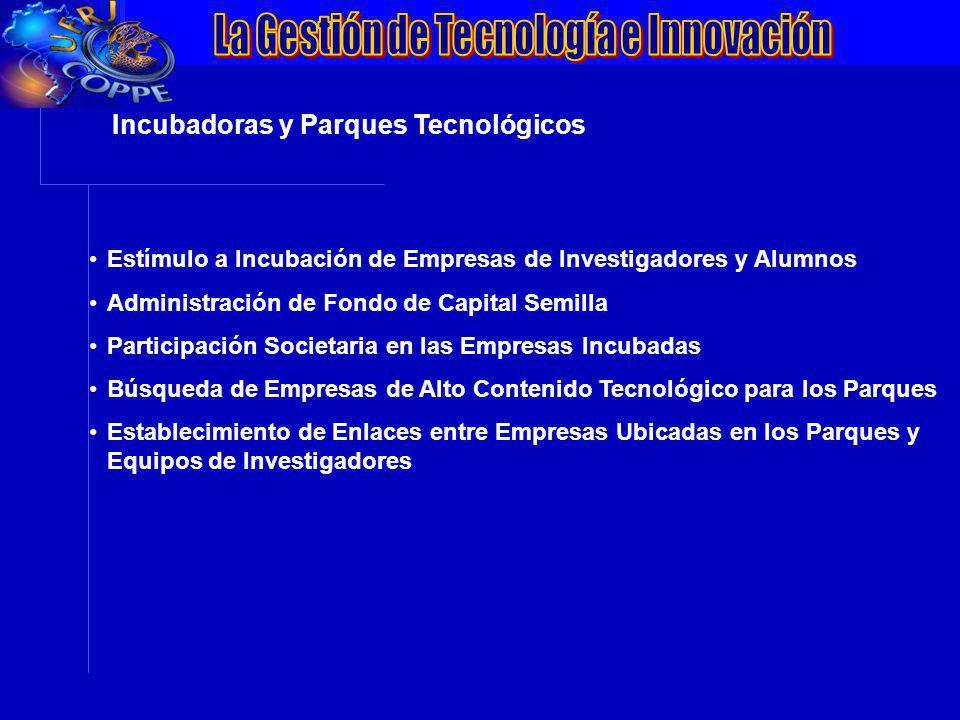VII Conferência da ANPEI: Inovação, Competitividade e Inserção Internacionalização Incubadoras y Parques Tecnológicos Estímulo a Incubación de Empresa