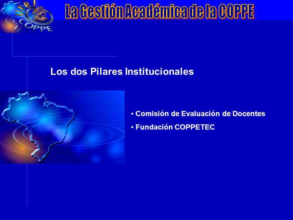 VII Conferência da ANPEI: Inovação, Competitividade e Inserção Internacionalização Los dos Pilares Institucionales Comisión de Evaluación de Docentes