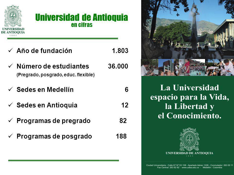 Año de fundación 1.803 Número de estudiantes 36.000 (Pregrado, posgrado, educ. flexible) Sedes en Medellín 6 Sedes en Antioquia 12 Programas de pregra