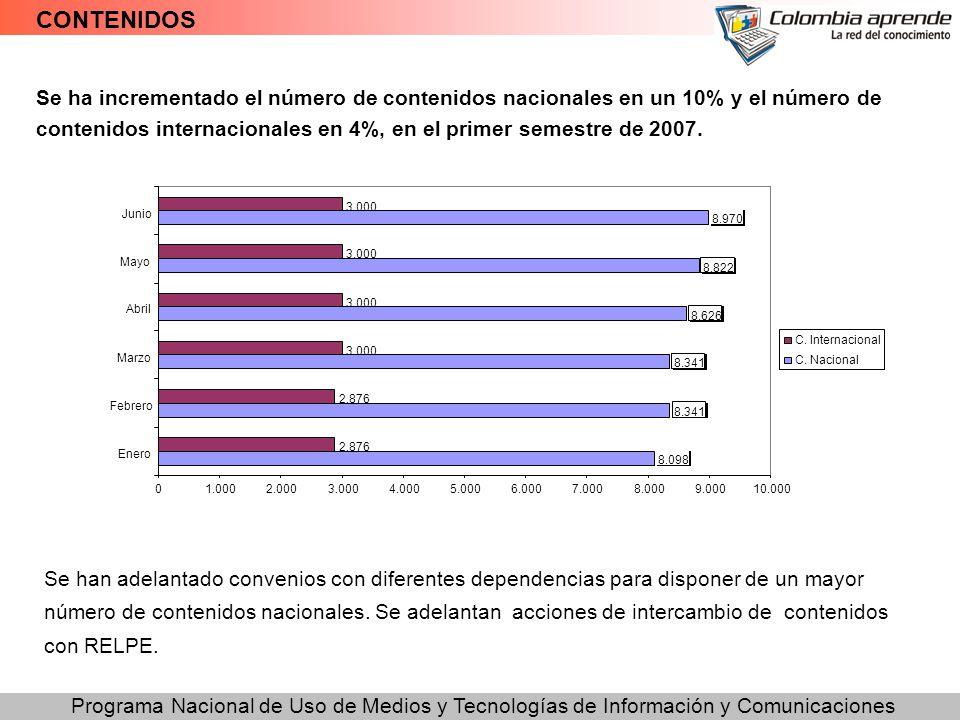 Programa Nacional de Uso de Medios y Tecnologías de Información y Comunicaciones Se ha incrementado el número de contenidos nacionales en un 10% y el