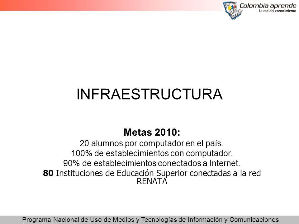 Programa Nacional de Uso de Medios y Tecnologías de Información y Comunicaciones INFRAESTRUCTURA Metas 2010: 20 alumnos por computador en el país. 100