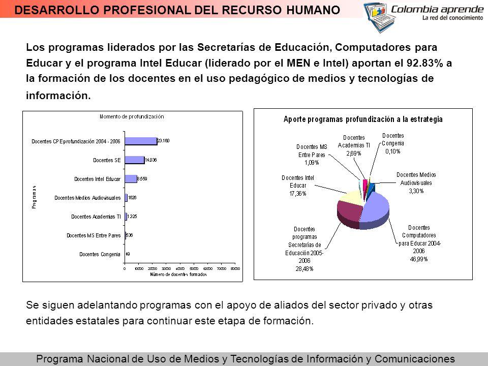 Programa Nacional de Uso de Medios y Tecnologías de Información y Comunicaciones DESARROLLO PROFESIONAL DEL RECURSO HUMANO Los programas liderados por