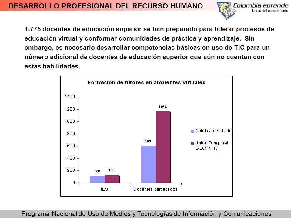Programa Nacional de Uso de Medios y Tecnologías de Información y Comunicaciones DESARROLLO PROFESIONAL DEL RECURSO HUMANO 1.775 docentes de educación